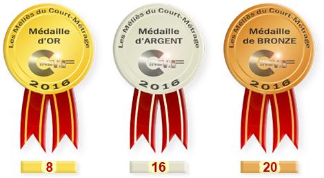 Méliès du Court-Métrage CINÉVIF 2016 D1